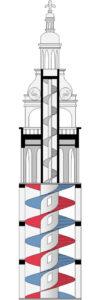 Croquis escalier, Domaine de Chambord